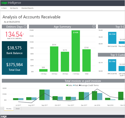 Accounting Software Solutions | AVS Advisors